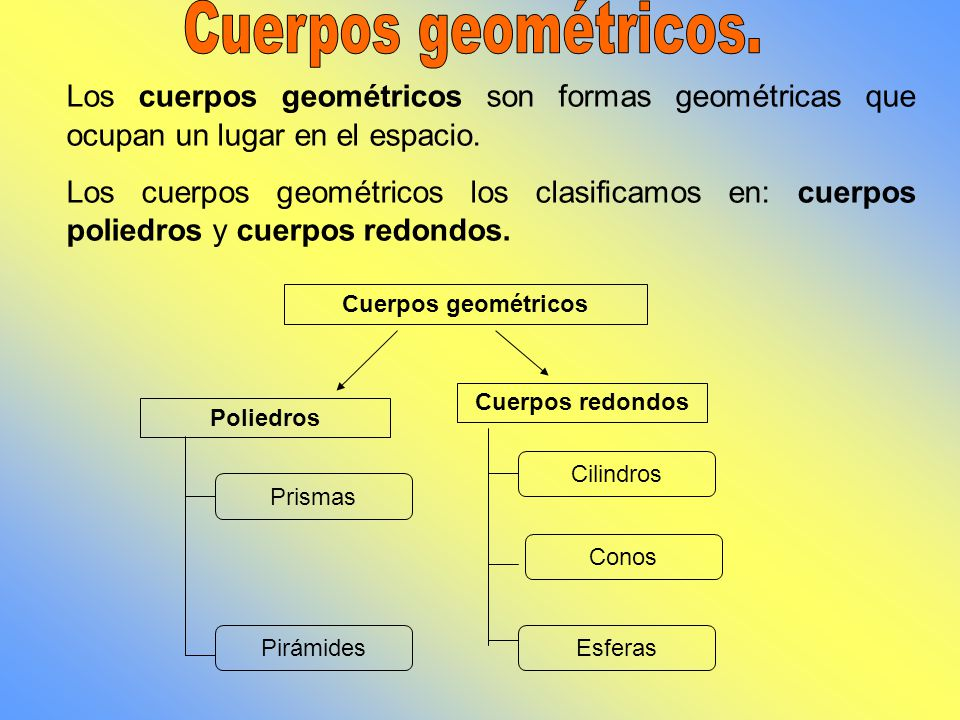 Cuerpos geométricos. Los cuerpos geométricos son formas geométricas que ocupan un lugar en el espacio.