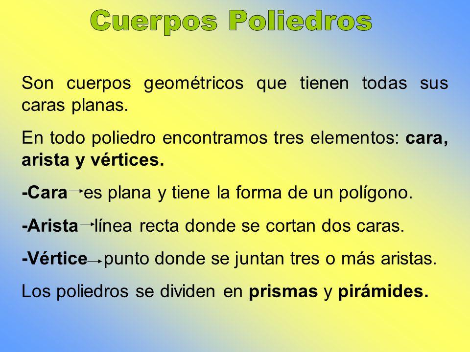 Cuerpos Poliedros Son cuerpos geométricos que tienen todas sus caras planas. En todo poliedro encontramos tres elementos: cara, arista y vértices.