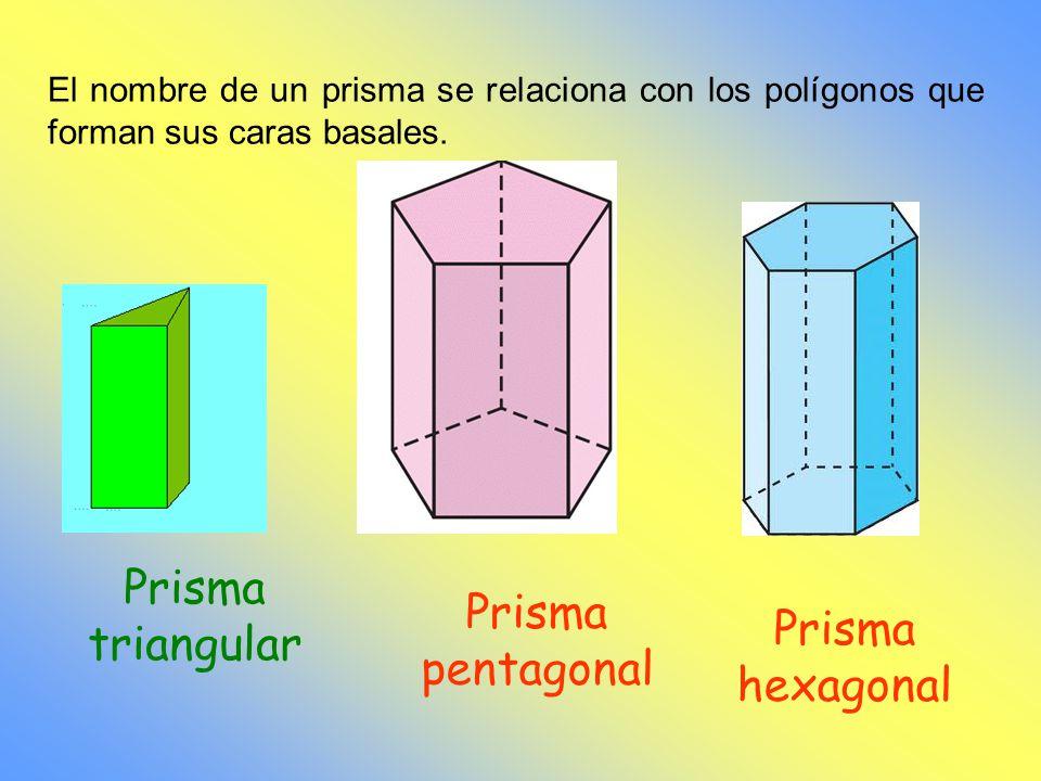Prisma triangular Prisma pentagonal Prisma hexagonal