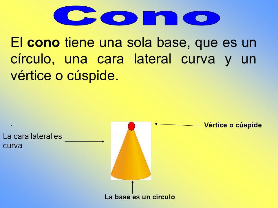 Cono El cono tiene una sola base, que es un círculo, una cara lateral curva y un vértice o cúspide.