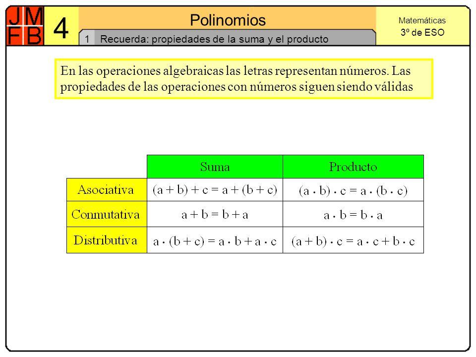 Recuerda: propiedades de la suma y el producto