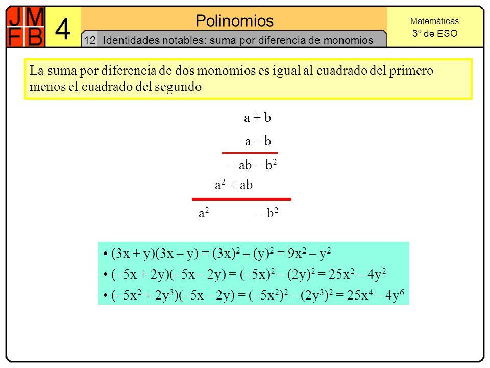 Identidades notables: suma por diferencia de monomios