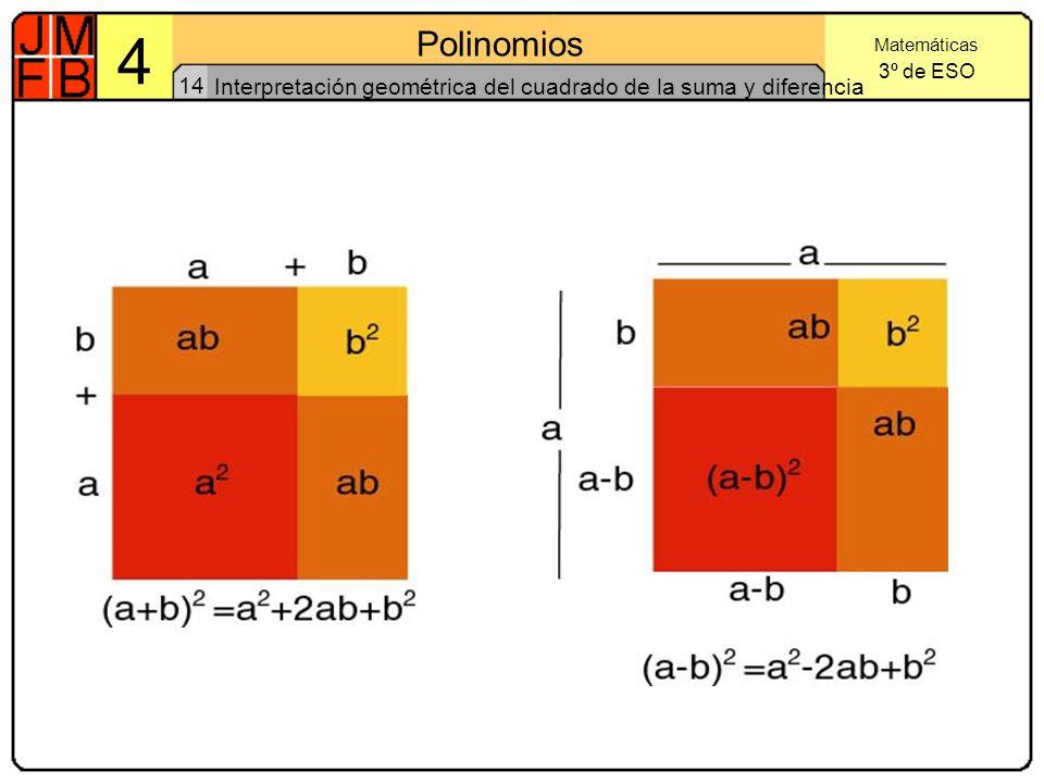 Interpretación geométrica del cuadrado de la suma y diferencia