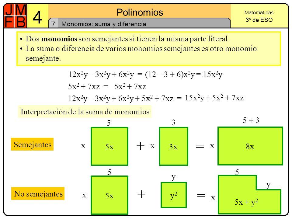 Monomios: suma y diferencia