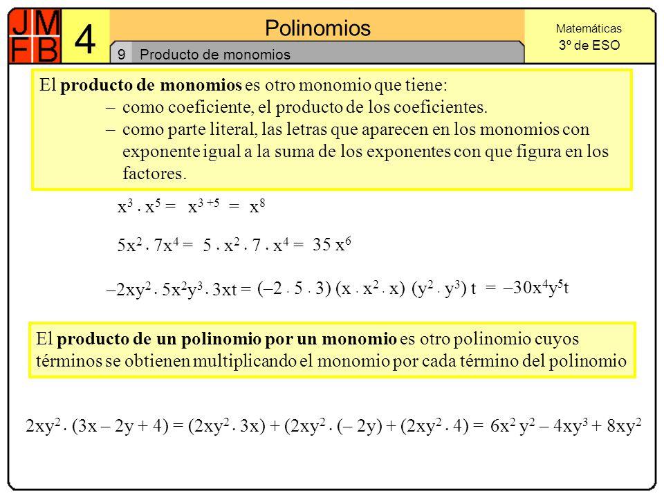El producto de monomios es otro monomio que tiene: