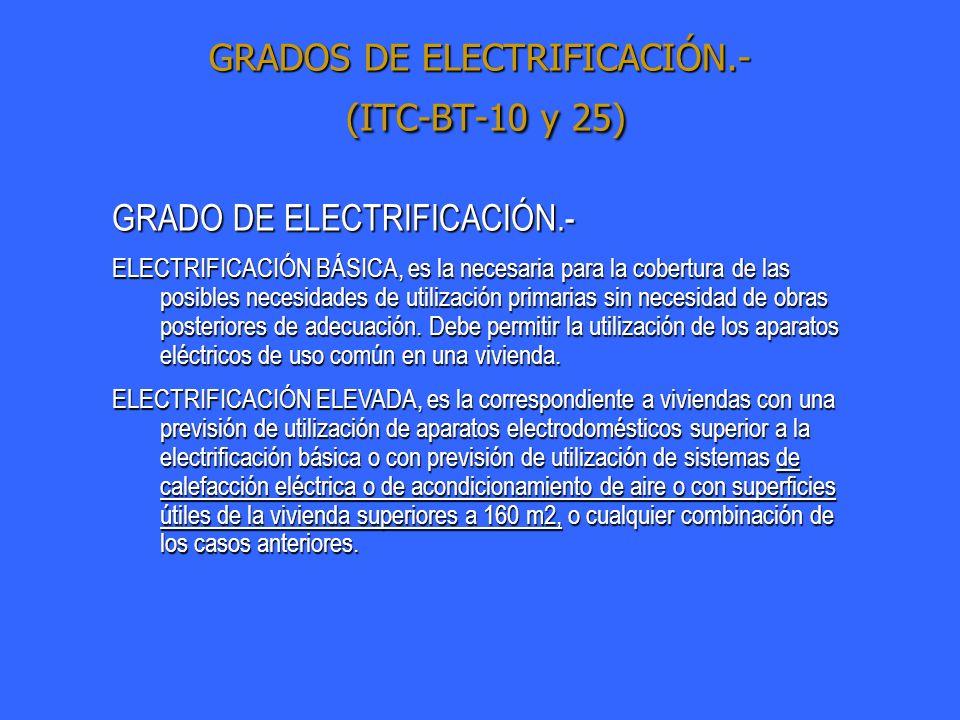 GRADOS DE ELECTRIFICACIÓN.- (ITC-BT-10 y 25)