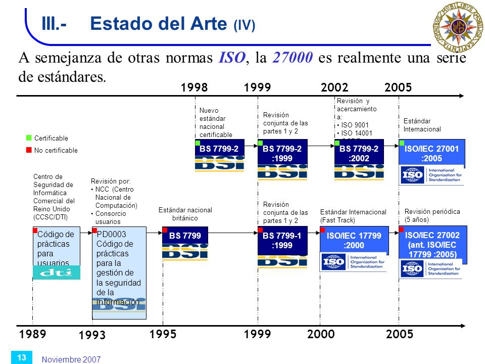 III.- Estado del Arte (IV)