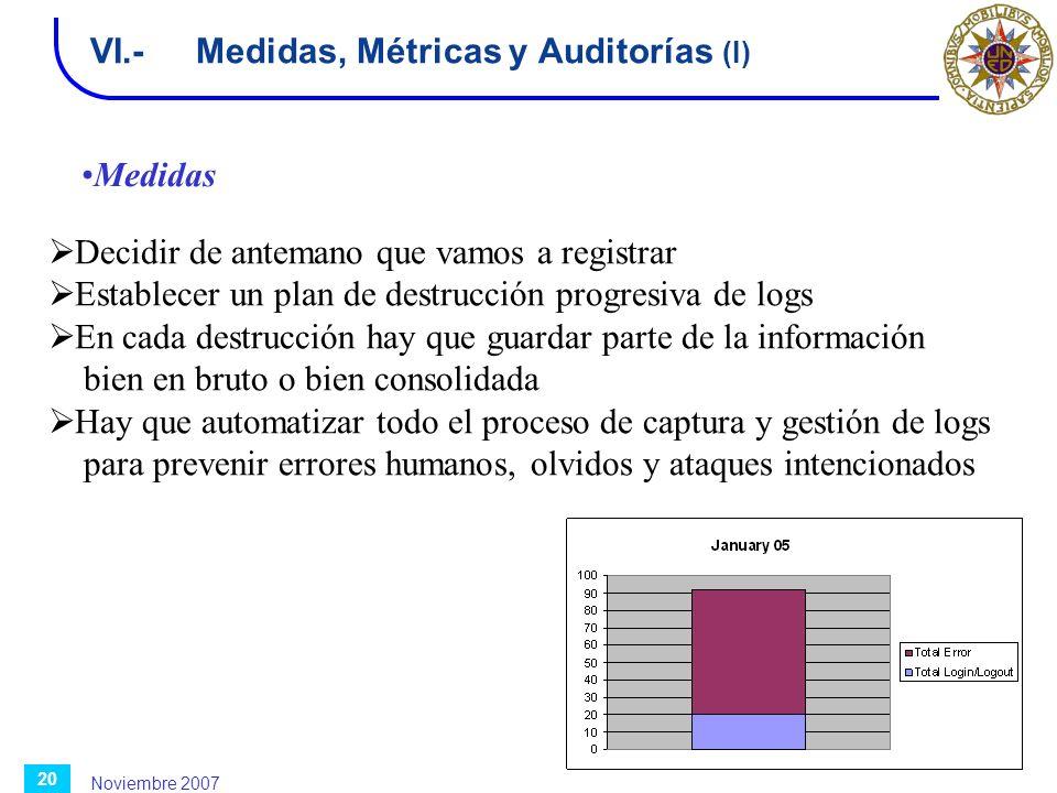 VI.- Medidas, Métricas y Auditorías (I)