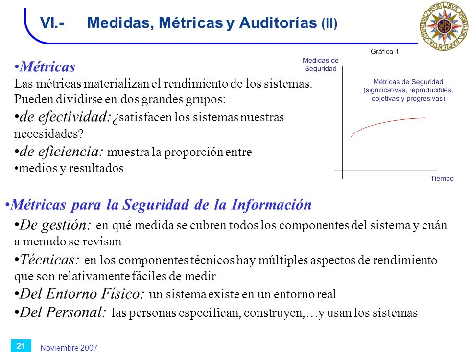 VI.- Medidas, Métricas y Auditorías (II)
