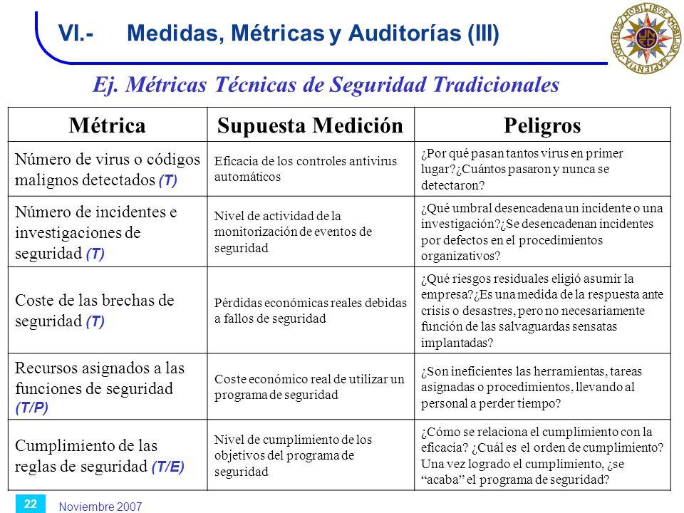 VI.- Medidas, Métricas y Auditorías (III)