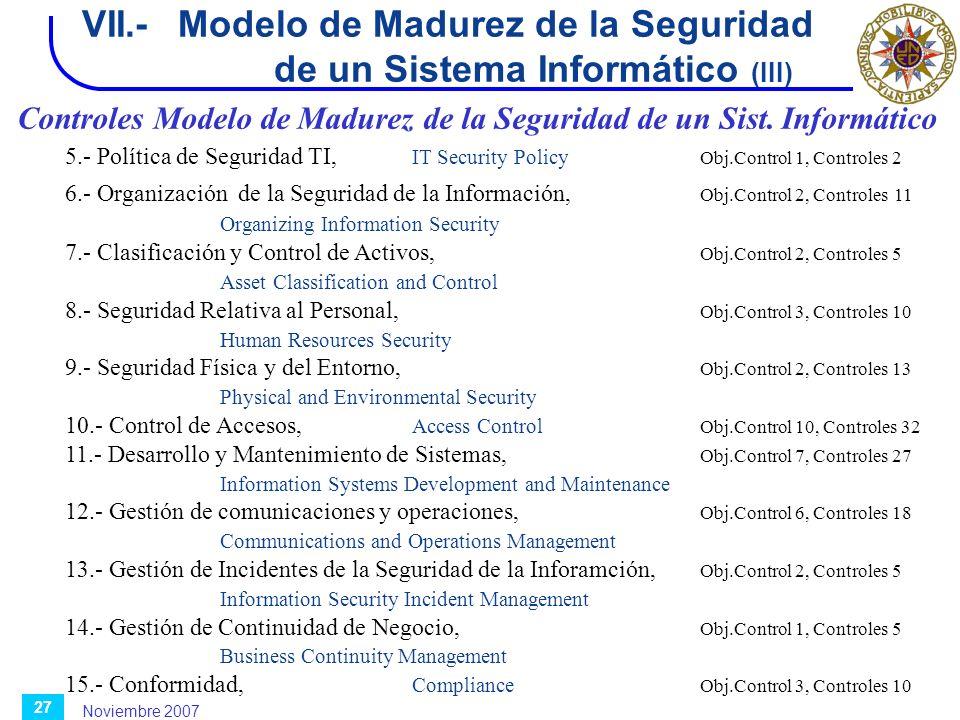 VII. -. Modelo de Madurez de la Seguridad