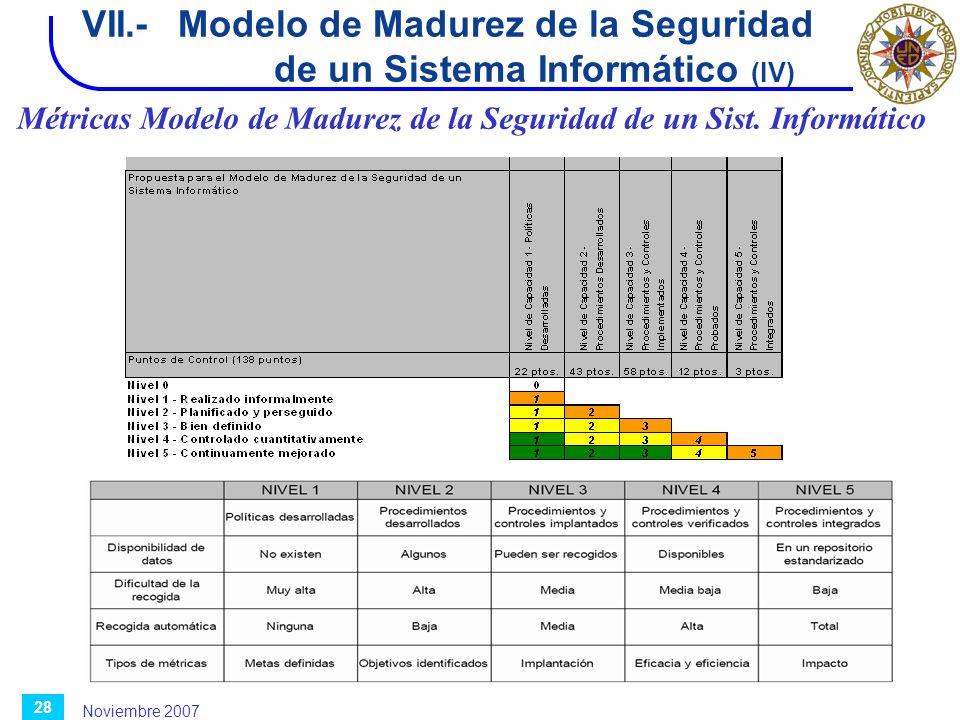 VII.- Modelo de Madurez de la Seguridad de un Sistema Informático (IV)