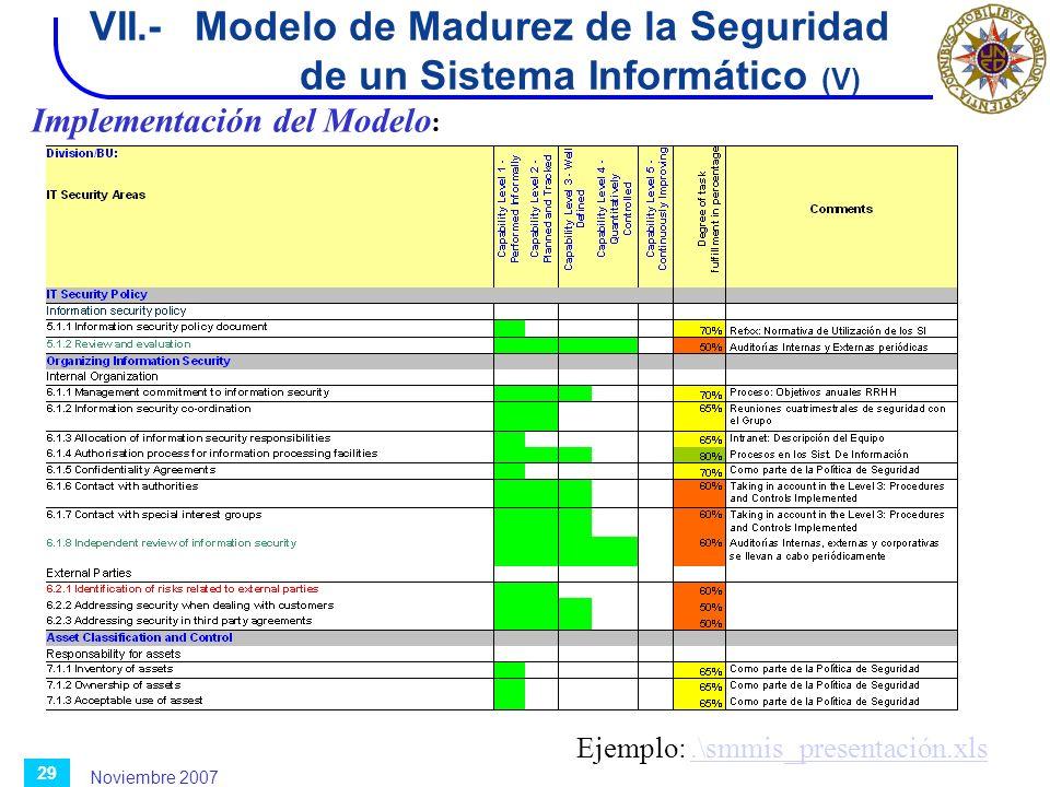 VII.- Modelo de Madurez de la Seguridad de un Sistema Informático (V)