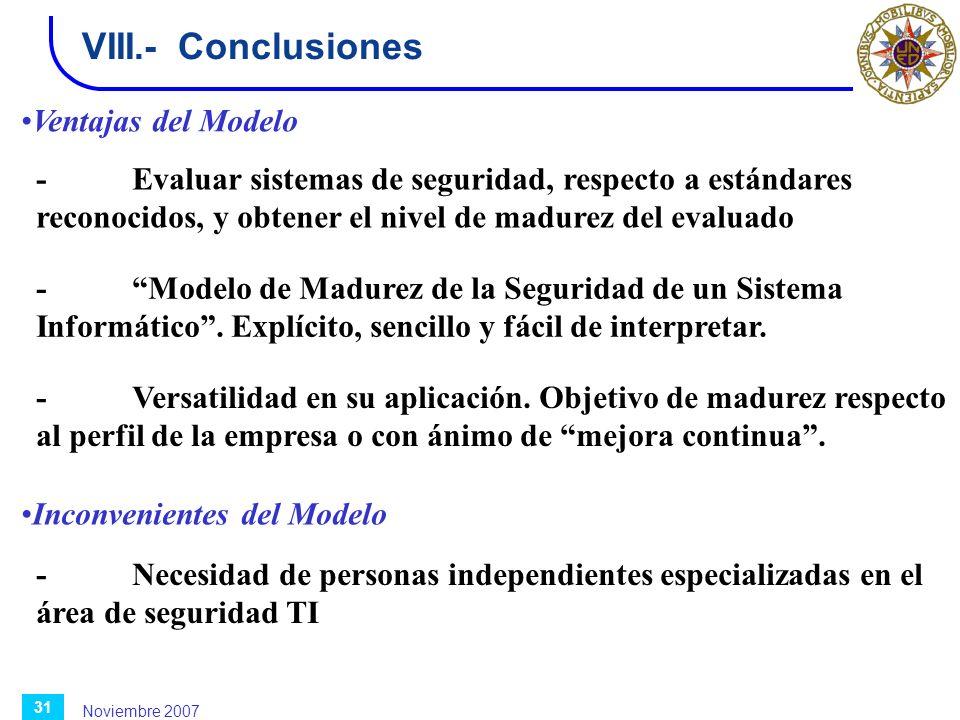 VIII.- Conclusiones Ventajas del Modelo