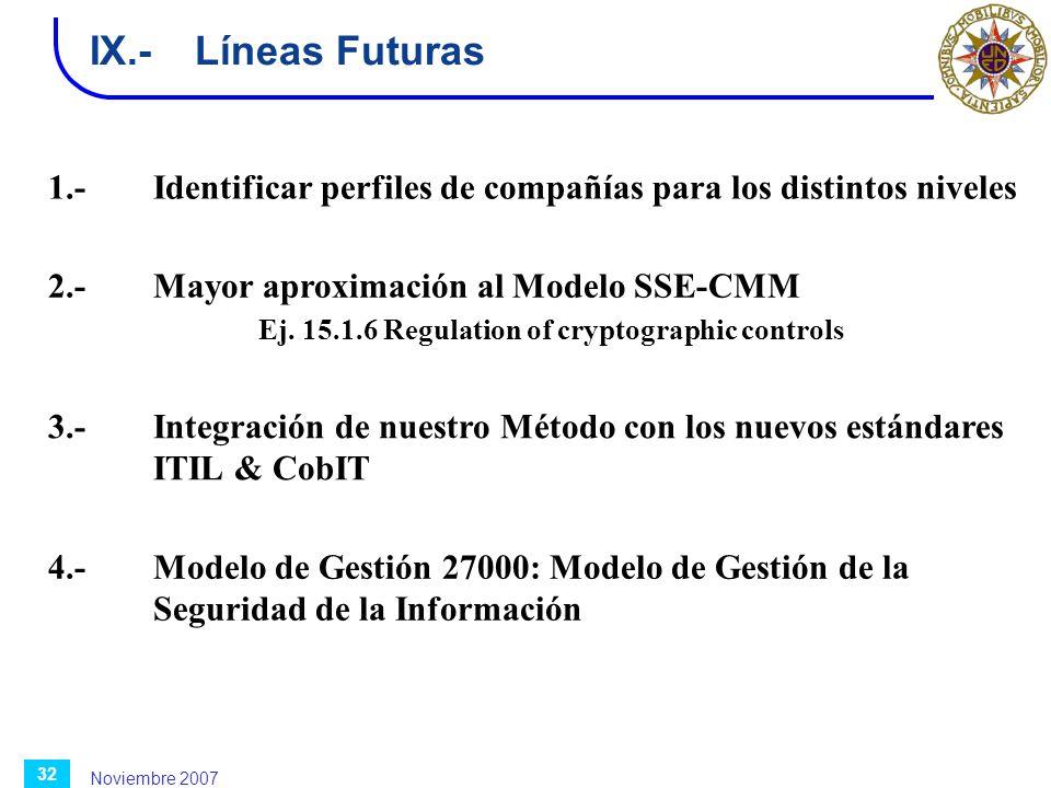 IX.- Líneas Futuras 1.- Identificar perfiles de compañías para los distintos niveles. 2.- Mayor aproximación al Modelo SSE-CMM.