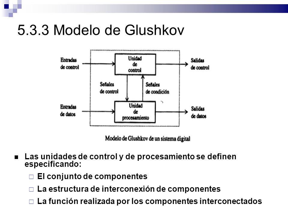 5.3.3 Modelo de Glushkov Las unidades de control y de procesamiento se definen especificando: El conjunto de componentes.