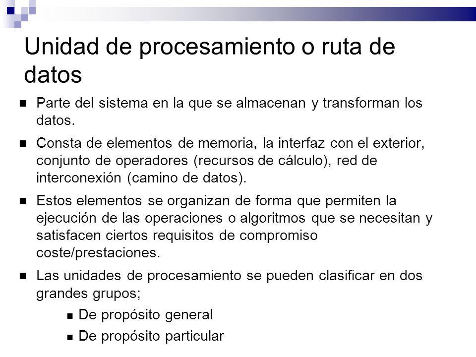 Unidad de procesamiento o ruta de datos