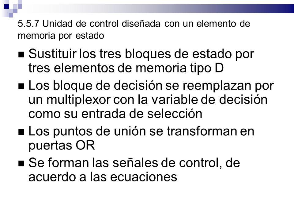 5.5.7 Unidad de control diseñada con un elemento de memoria por estado