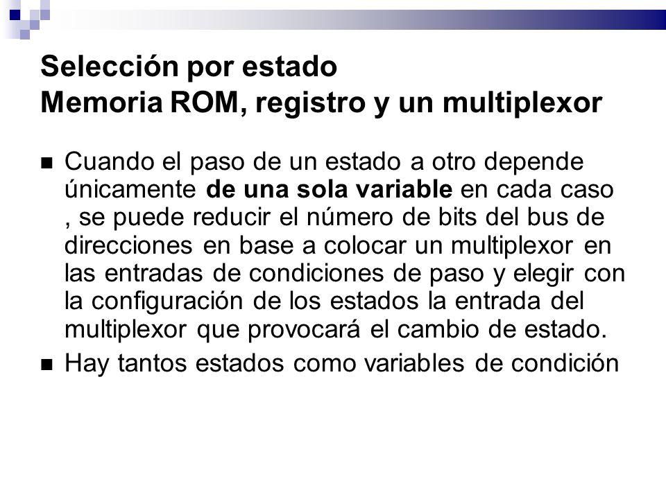 Selección por estado Memoria ROM, registro y un multiplexor