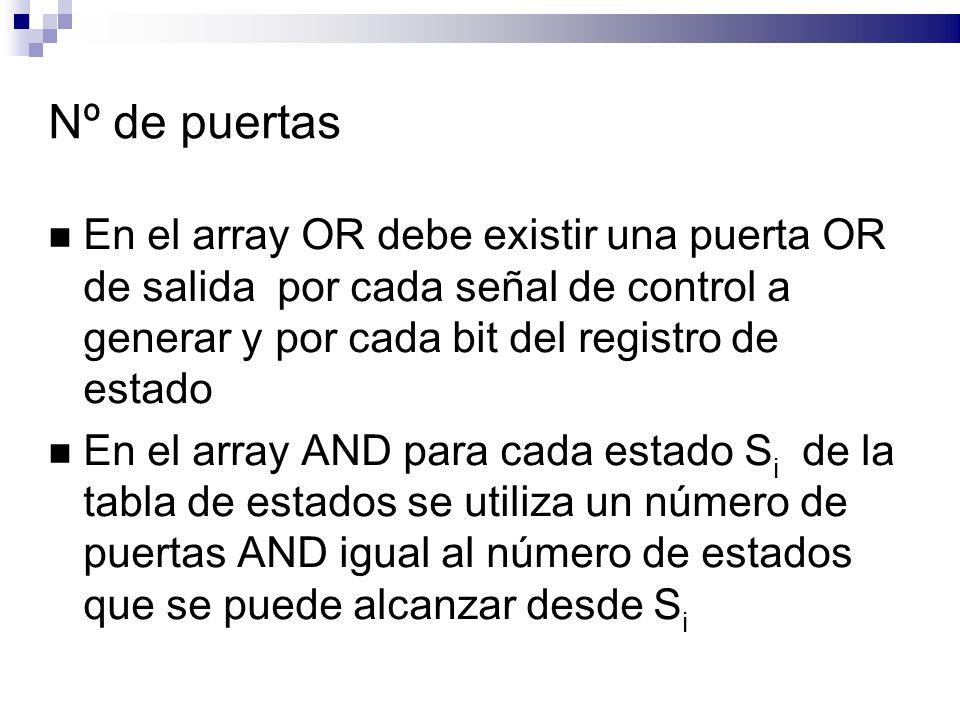 Nº de puertas En el array OR debe existir una puerta OR de salida por cada señal de control a generar y por cada bit del registro de estado.