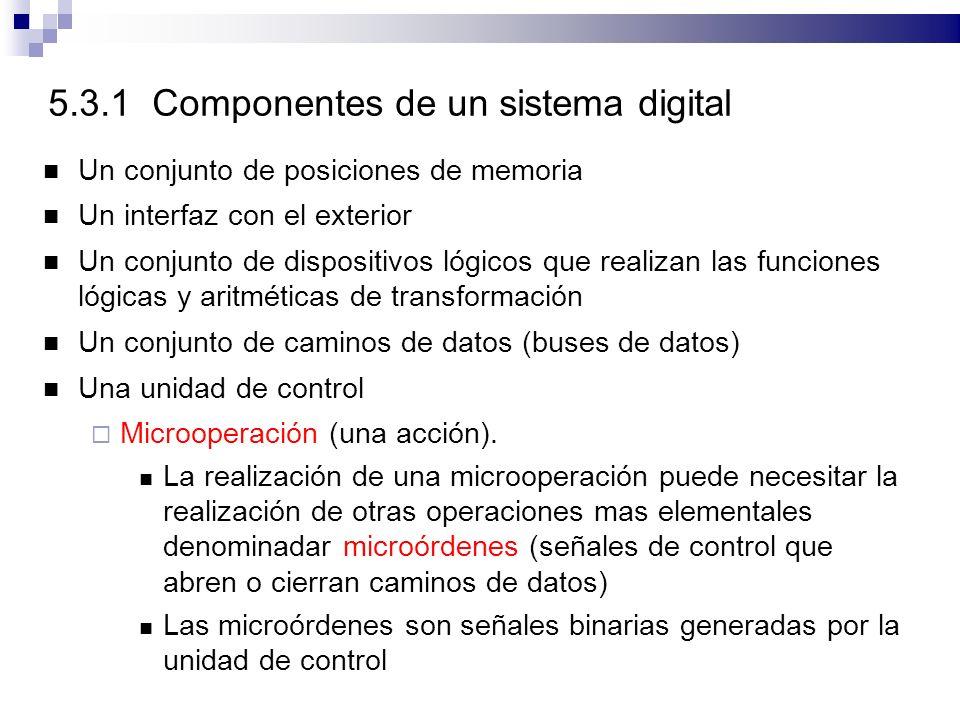 5.3.1 Componentes de un sistema digital