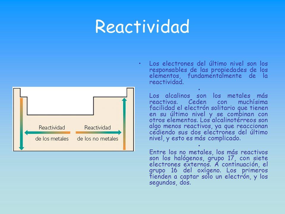 Antecedentes del sp de mendeleiev ppt video online descargar 18 reactividad urtaz Image collections