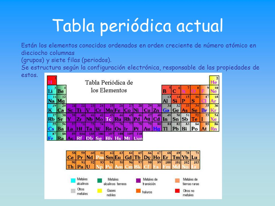 Antecedentes del sp de mendeleiev ppt video online descargar 7 tabla peridica actual urtaz Image collections