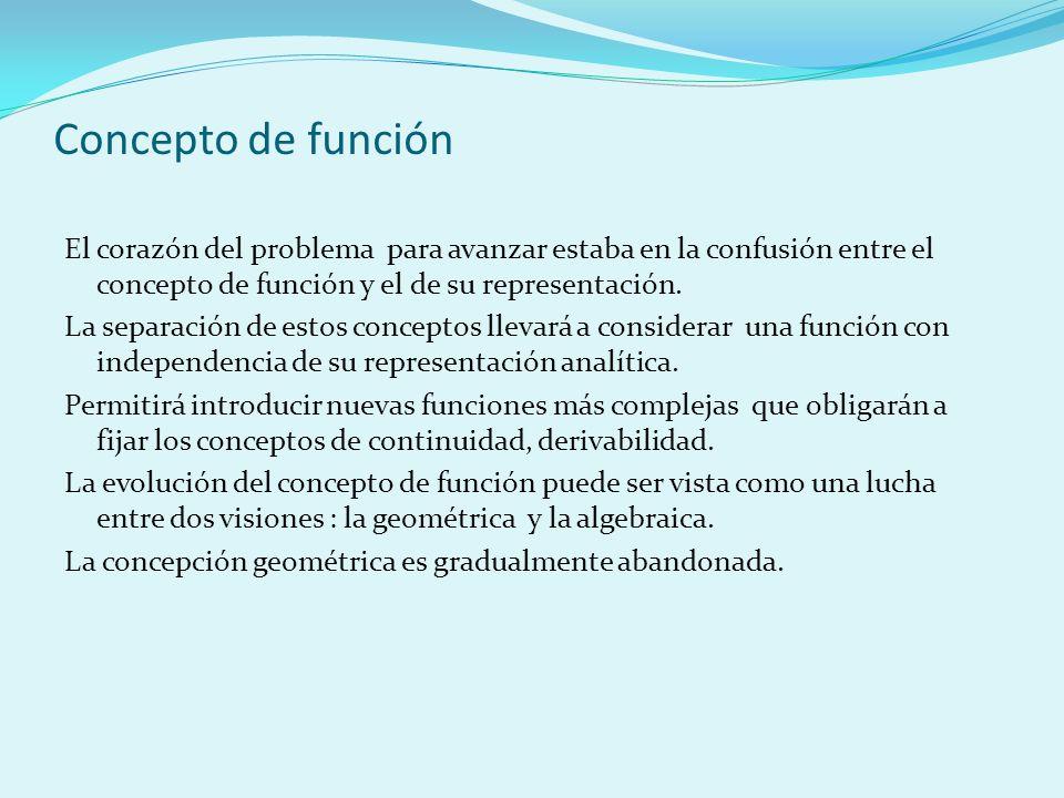 Concepto de función El corazón del problema para avanzar estaba en la confusión entre el concepto de función y el de su representación.