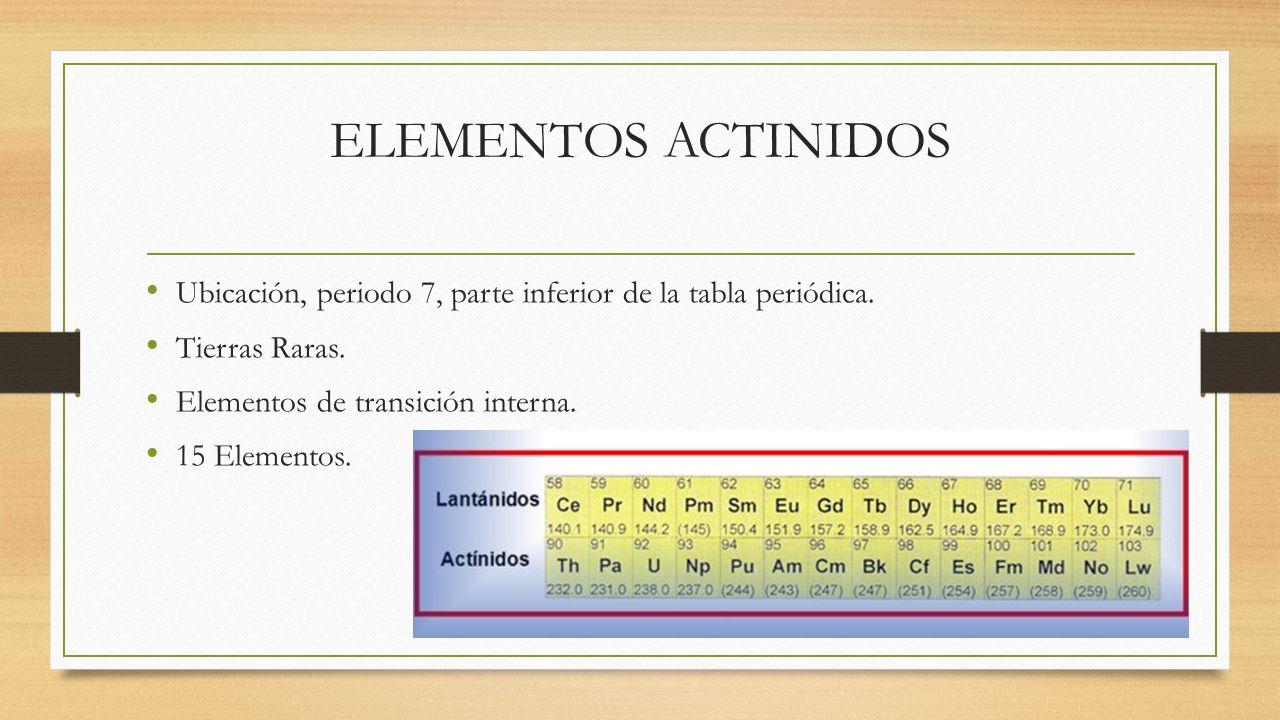 elementos actinidos ubicacin periodo 7 parte inferior de la tabla peridica tierras raras - Tabla Periodica Tierras Raras