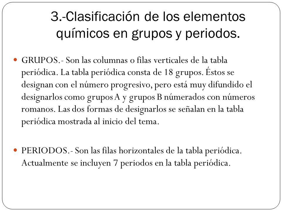 clasificacin de los elementos qumicos en grupos y periodos - Tabla Periodica Clasificacion Grupos