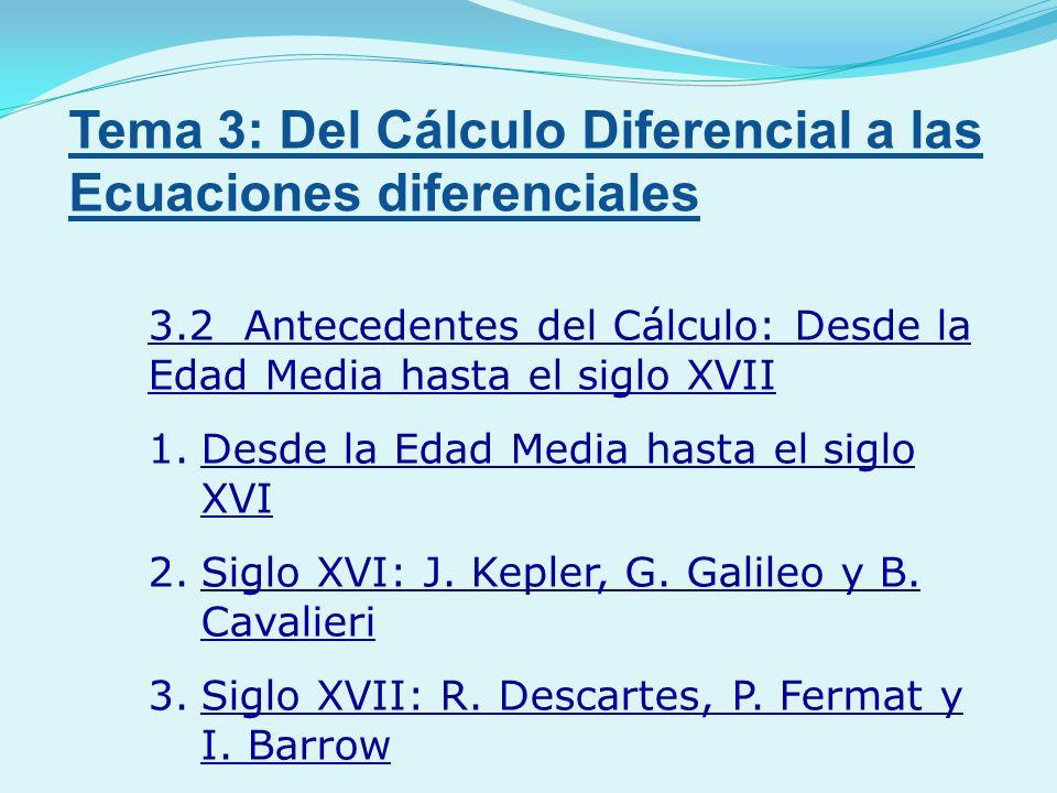 Tema 3: Del Cálculo Diferencial a las Ecuaciones diferenciales