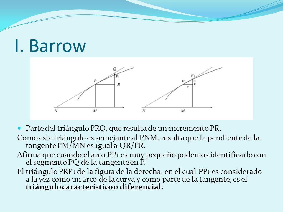 I. Barrow Parte del triángulo PRQ, que resulta de un incremento PR.
