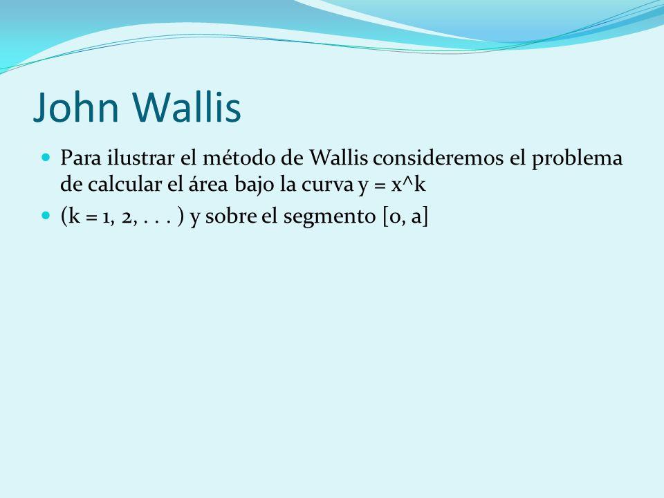 John Wallis Para ilustrar el método de Wallis consideremos el problema de calcular el área bajo la curva y = x^k.
