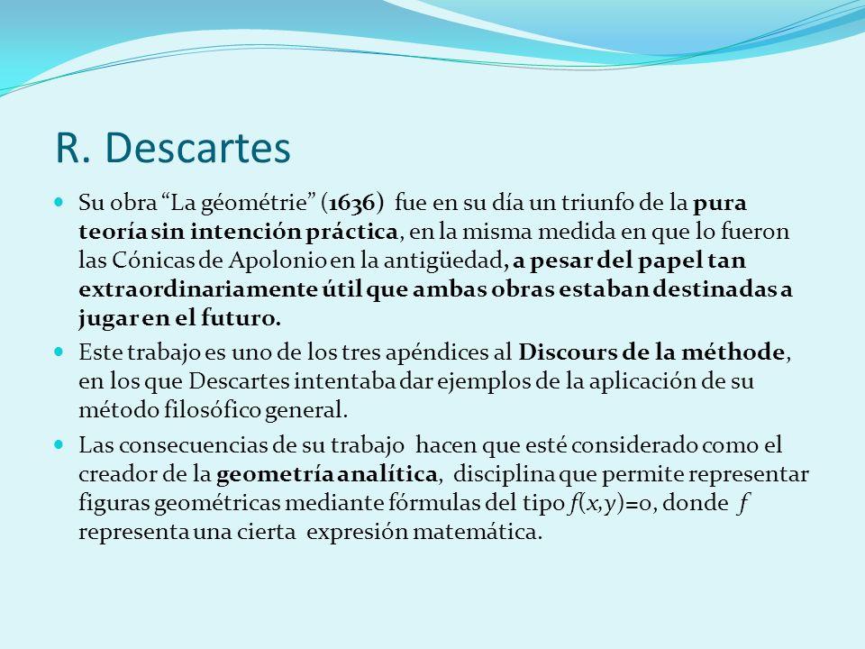 R. Descartes