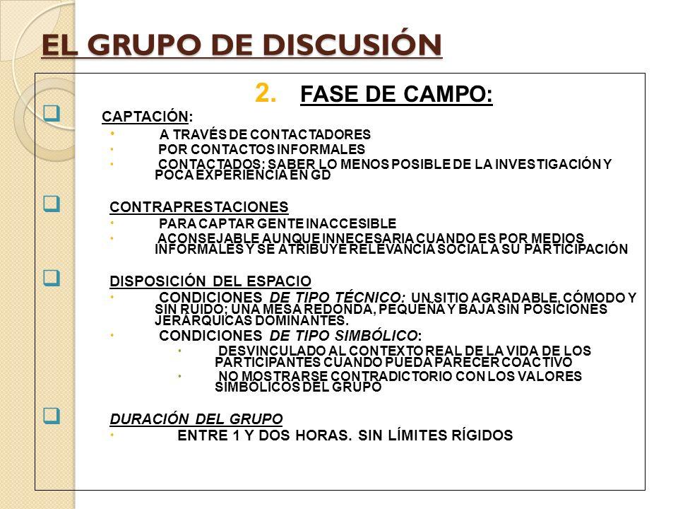 EL GRUPO DE DISCUSIÓN FASE DE CAMPO: A TRAVÉS DE CONTACTADORES