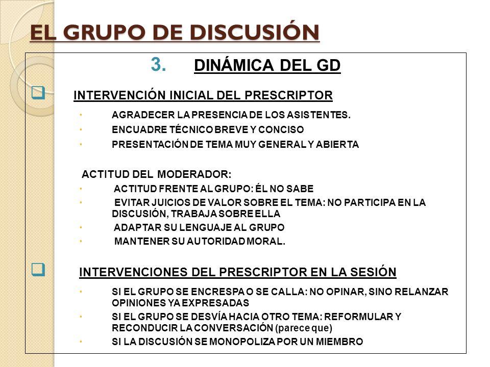 EL GRUPO DE DISCUSIÓN DINÁMICA DEL GD