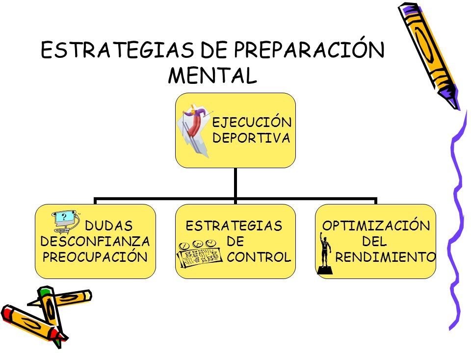 ESTRATEGIAS DE PREPARACIÓN MENTAL