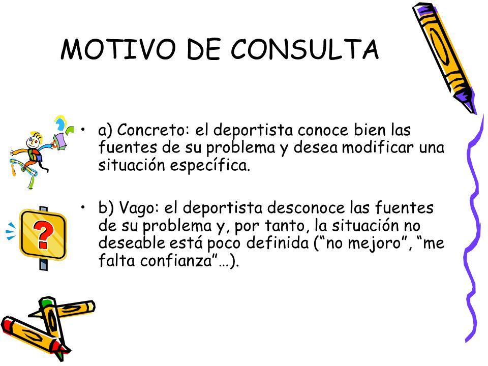 MOTIVO DE CONSULTA a) Concreto: el deportista conoce bien las fuentes de su problema y desea modificar una situación específica.