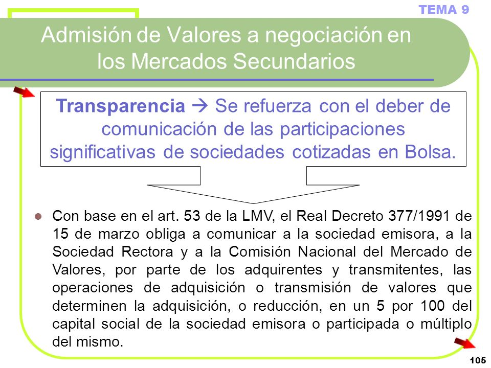 Admisión de Valores a negociación en los Mercados Secundarios
