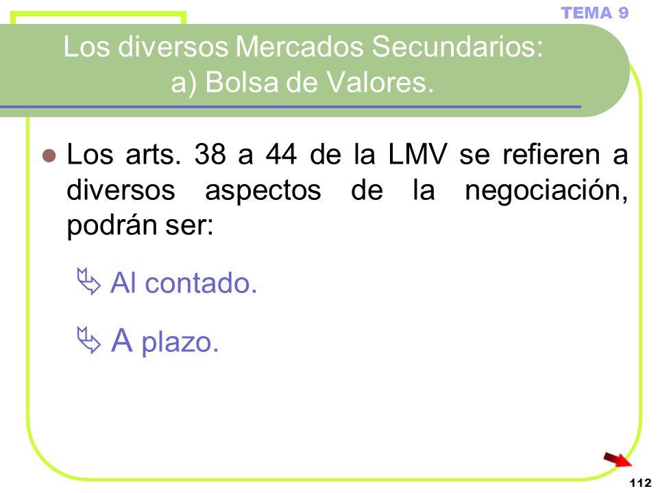 Los diversos Mercados Secundarios: a) Bolsa de Valores.