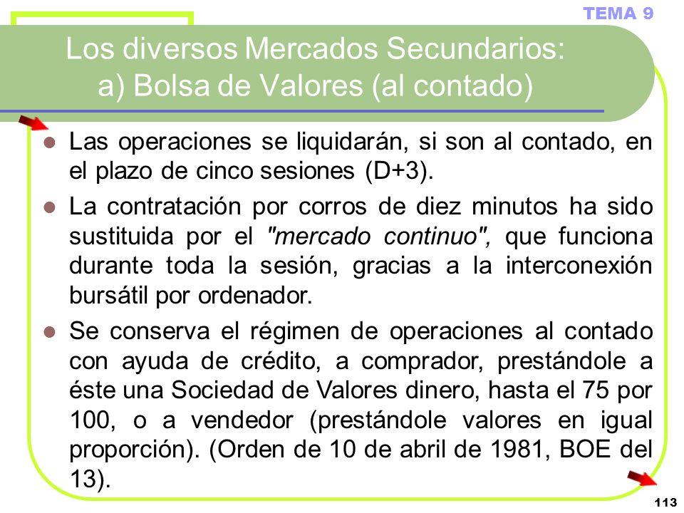 Los diversos Mercados Secundarios: a) Bolsa de Valores (al contado)