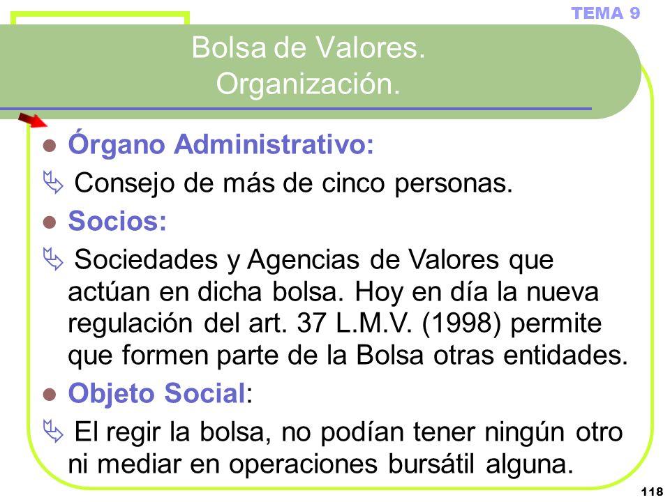 Bolsa de Valores. Organización.