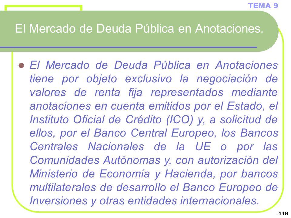 El Mercado de Deuda Pública en Anotaciones.