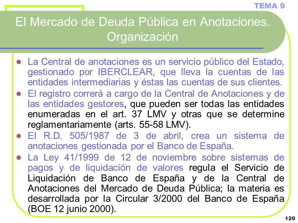 El Mercado de Deuda Pública en Anotaciones. Organización