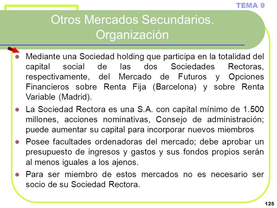 Otros Mercados Secundarios. Organización