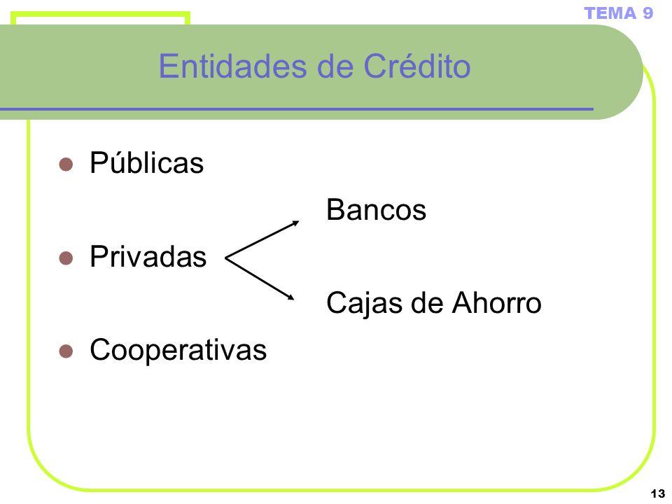 Entidades de Crédito Públicas Bancos Privadas Cajas de Ahorro