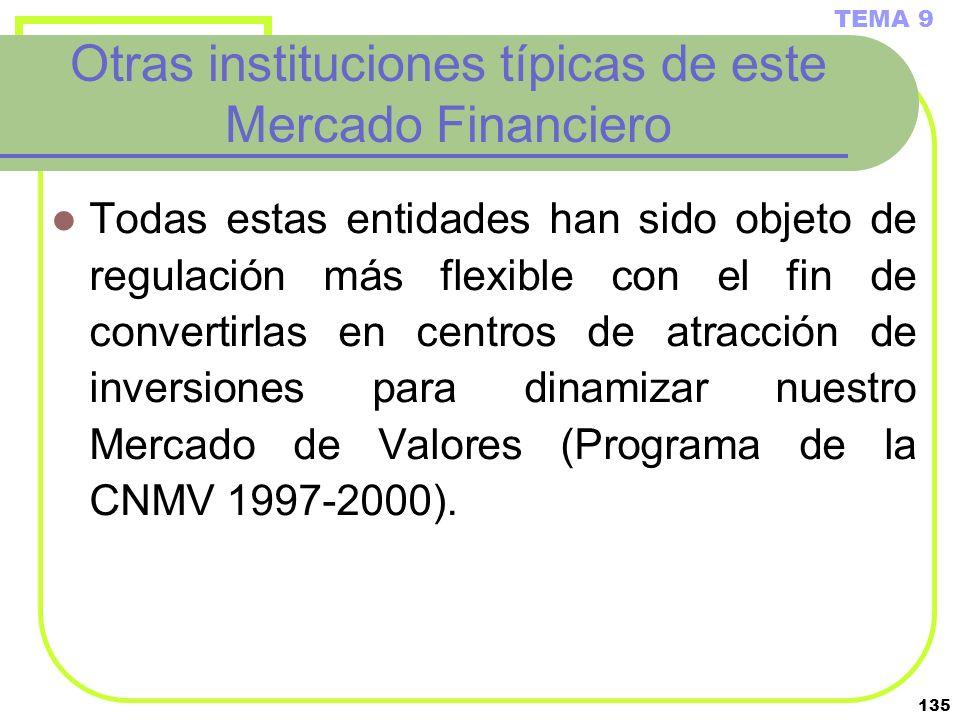Otras instituciones típicas de este Mercado Financiero