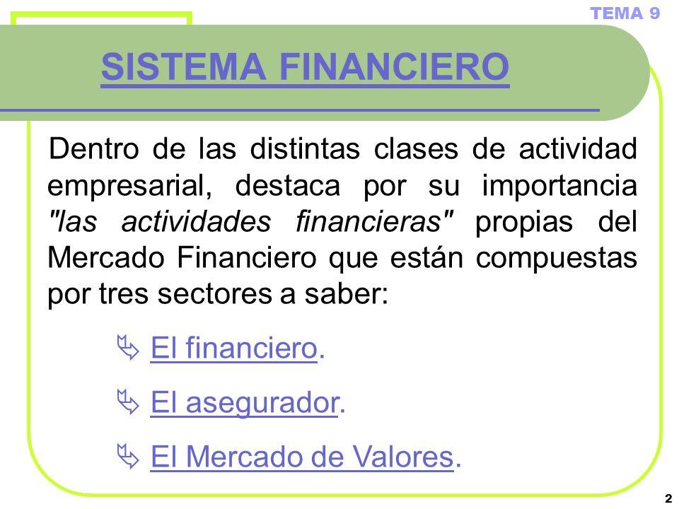 TEMA 9SISTEMA FINANCIERO.