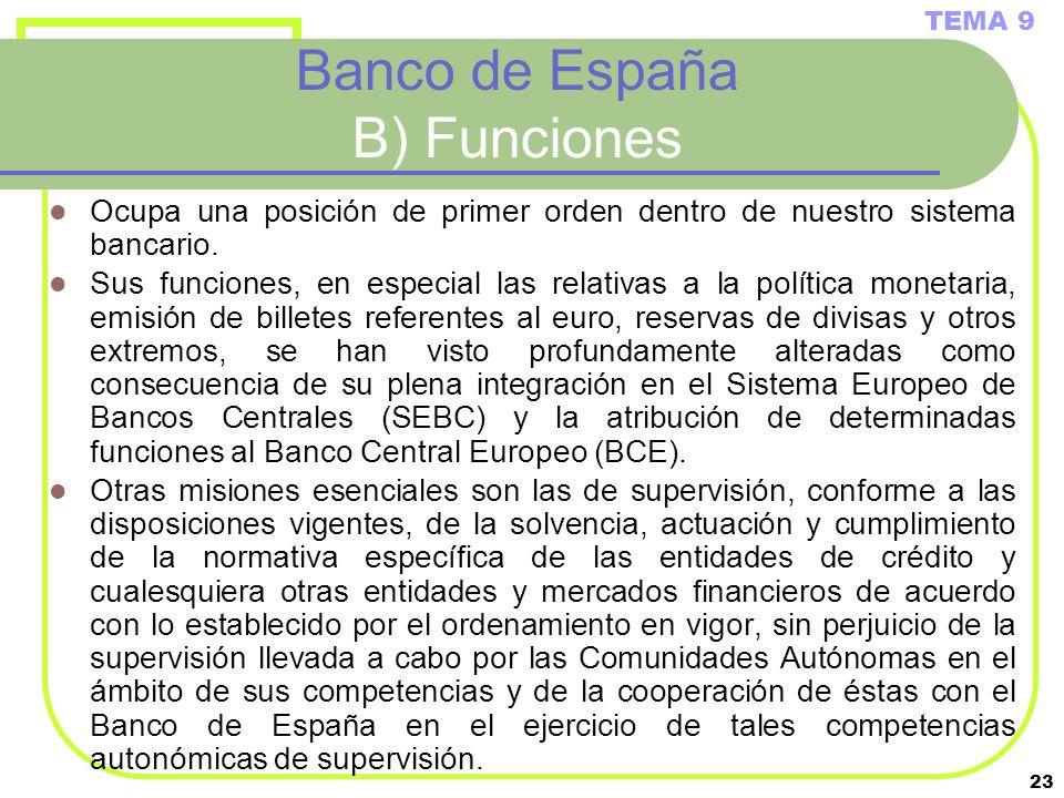 Banco de España B) Funciones