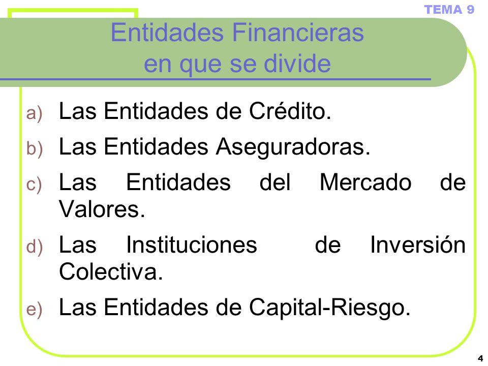 Entidades Financieras en que se divide